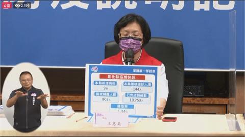 彰化再增九例! 王惠美:疫情有一點開始緊張
