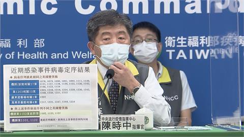 暴增180本土病例分布8縣市 台北+89 新北+75