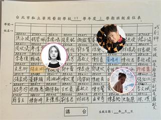 1999年的回憶!楊丞琳、小鬼「華岡座位表」曝光