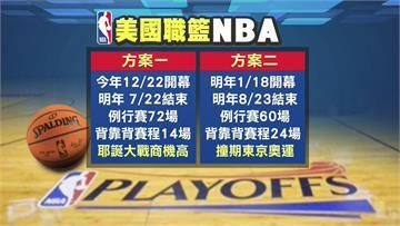 NBA下季推兩方案 今年12月開打機會高