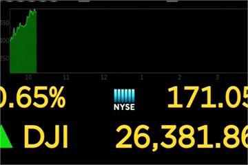 美股道瓊開盤大漲逾160點 再創歷史新高