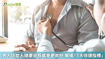 男人比女人健康自我感覺更良好 醫揭「5大保健指標」