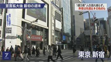 日本擴大緊急狀態首週末 各地外出人潮仍洶湧