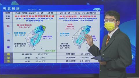 快新聞/北東持續濕涼週一氣溫逐漸回升 氣象局曝瑪瑙颱風最快生成時間點