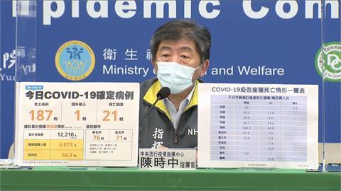 快新聞/24萬劑莫德納疫苗來了! 指揮中心:下午3:50抵桃機