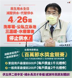快新聞/台南缺水危機!為避免供5停2 黃偉哲祭出「百萬獎金」邀民省水