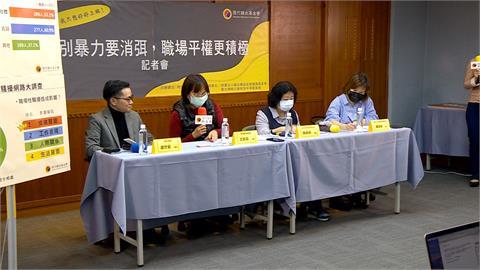 台灣逾4成女性 曾遭職場性騷擾 近9成公司未處理