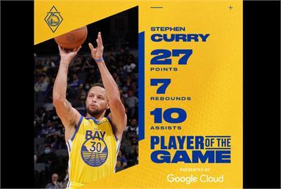 NBA/柯瑞生涯5000助攻隊史首人 勇士擊敗國王3連勝