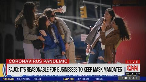 美CDC公告「打疫苗可摘口罩」  各地紛紛取消戴罩令