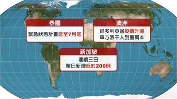 武漢肺炎疫情仍嚴峻!全球已破950萬染疫逾48萬病故