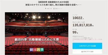 四天達標一億日圓!「劇團四季」募資獲廣大迴響