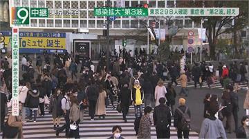 東京疫情警戒調升至最高別出門!札幌宣布「外出自律」