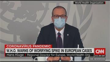 歐州疫情復燒 新增確診數連6週下降後又增加