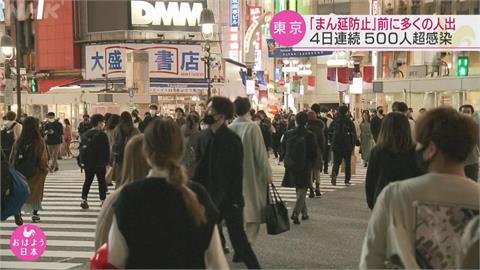 日本疫情又現回升 大阪單日新增918確診創新高