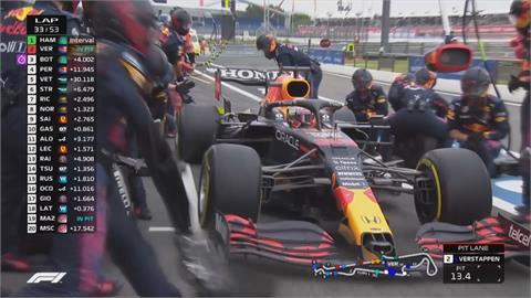 維斯塔潘倒數第二圈 超車奪冠 F1積分第一