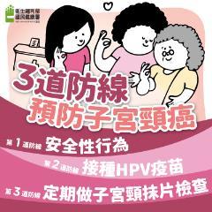 三道防線預防子宮頸癌