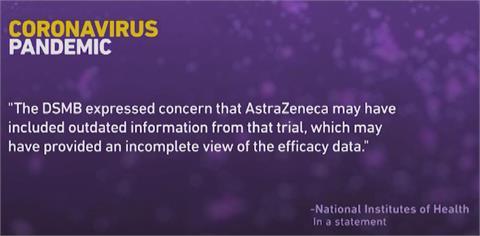 美國AZ疫苗資訊恐過時 功效可能不及79%