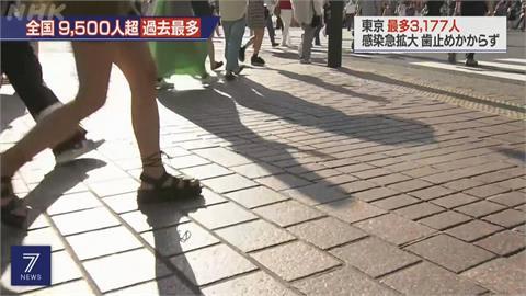 東京確診破新高 民眾仍外出群聚看賽事轉播