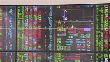 台積電攻520新高價 領軍指數衝破14576點