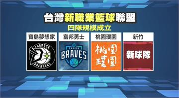 台灣新職業籃球聯盟 陳建州擔任執行長
