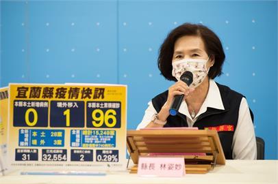 快新聞/連16日零確診 林姿妙宣布:下週二起不再每日召開記者會