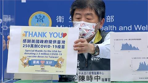 美國慨捐250萬劑莫德納 陳時中多次公開致謝