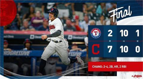 MLB/張育成連兩天敲全壘打 台灣打者第一人
