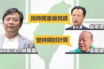 張明達批初選民調不公 選對會:翁章梁披綠袍成定局