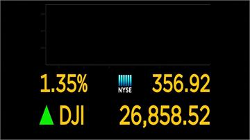 投資人期待大選結果 美股道瓊早盤漲逾400點