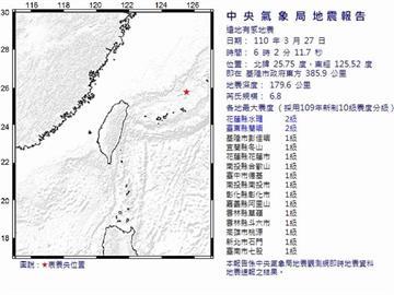 快新聞/基隆外海清晨規模6.8地震! 鄭明典驚呼:還好距離很遠