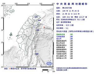 快新聞/地牛夜裡翻身!21:42規模5.1地震 最大震度宜蘭3級