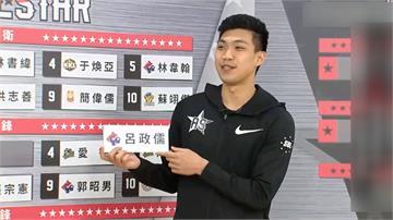 SBL/明星賽首次辦選秀 黑白武士名單揭曉