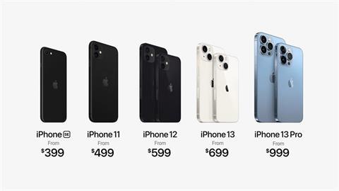 蘋果官網大降價!iPhone 12「直接砍4千」最便宜僅13500就能入手