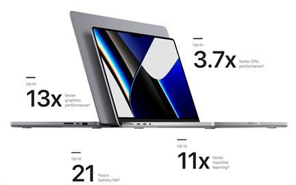 MacBook Pro新款SD卡槽回歸、實體鍵取代觸控列 效能升級售價5.99萬起