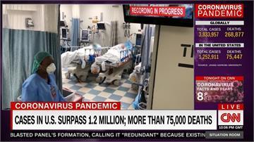 美國武肺疫情仍嚴峻!各州經濟活動在限令下漸重啟