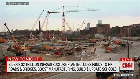 防中國吃掉美國午餐!拜登推2.25兆美元基建案