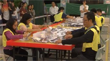 香港區選大翻盤!泛民派獲過半席次輾壓親中建制派