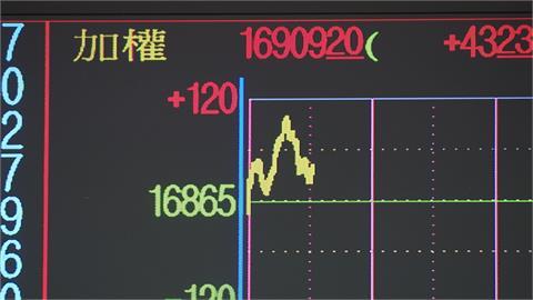 台股劇烈震盪成交量連4天交易日破4千億 高檔爆量後勢看台積電法說