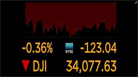 觀望財報和特斯拉事故 美股從歷史高點回落