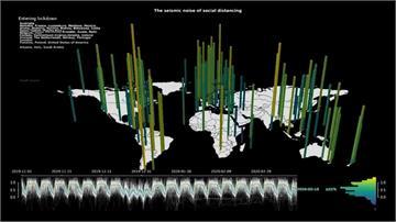 拜武漢肺炎所賜!2020年3-5月「人為地震噪音」減一半