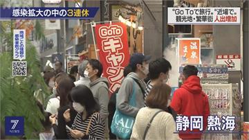 日疫情升溫 札幌大阪國旅補助將喊卡