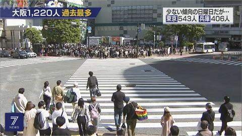 東京.大阪疫情持續升溫 考慮再度籲請進入緊急狀態