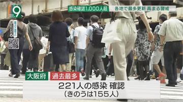 日本連5天確診破千例 各界憂連假疫情加劇