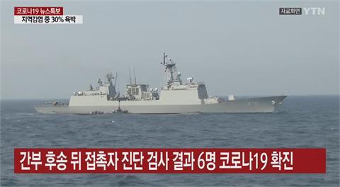 南韓連兩天新增達1600例 軍艦也爆疫情6名官兵確診