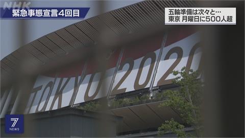 後天就是奧運了 東京確診恐大爆炸 單日將破3千人