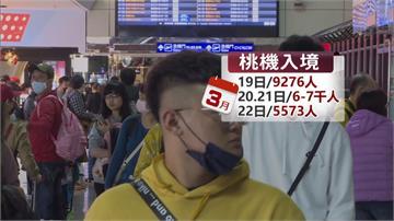 桃機返國人數低於SARS期間 每日運量僅剩7千多人