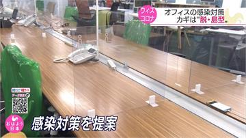 武漢肺炎/疫情期間避免群聚感染 日本企業變更辦公室座位形式