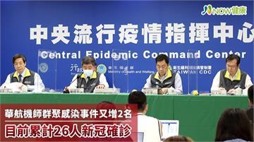 華航機師群聚感染事件又增2名 目前累計26人新冠確診