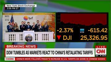中國強硬反制貿易戰 道瓊大跌617點創1月以來最慘