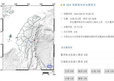 快新聞/地震!15:28發生規模4.6有感地震 最大震度臺東地區4級